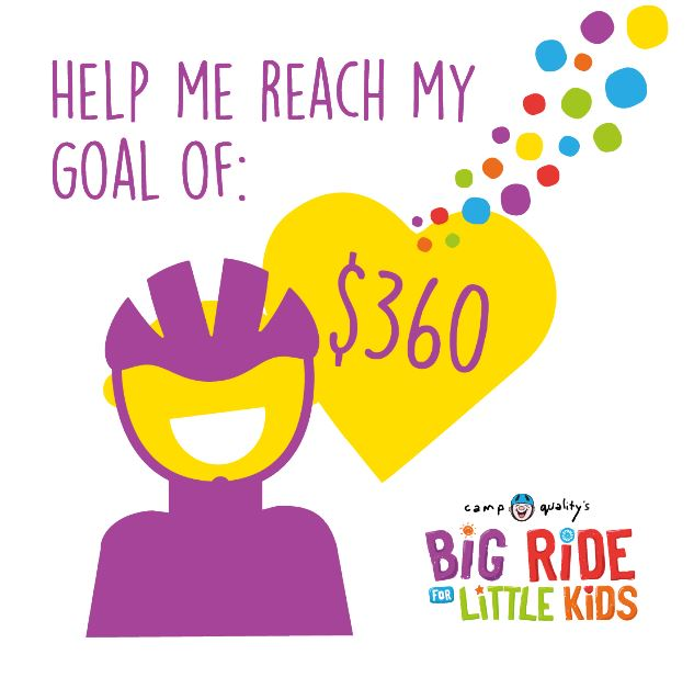 Facebook – Help Me Reach $360