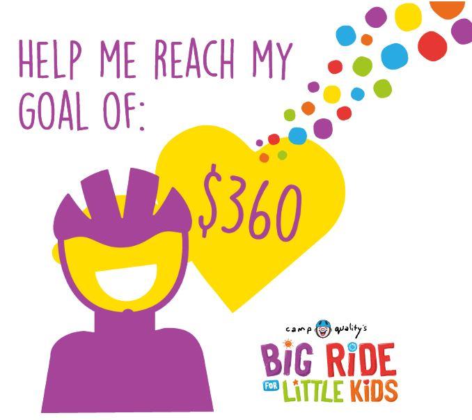 Instagram Post – Help Me Reach $360