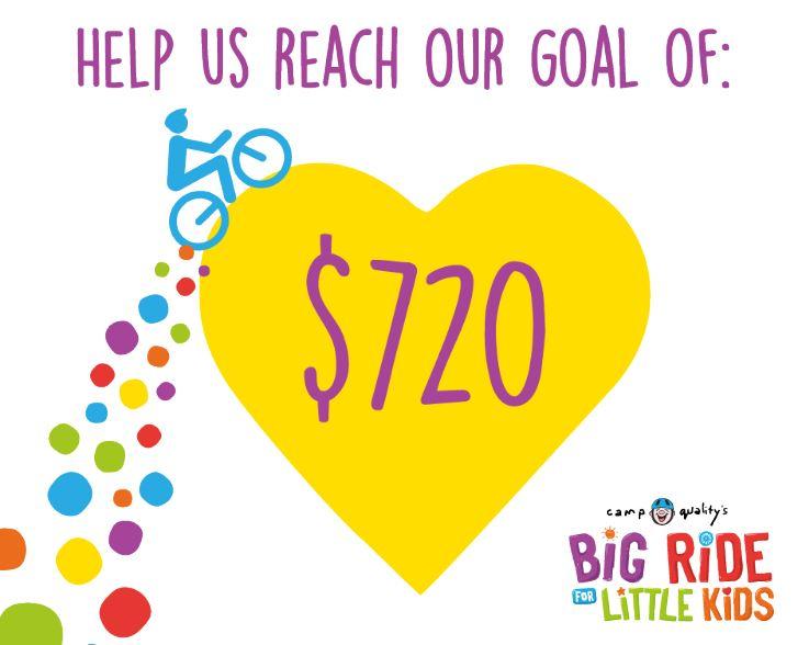 Instagram Post – Help Us Reach $720