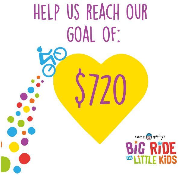 Facebook – Help Us Reach $720